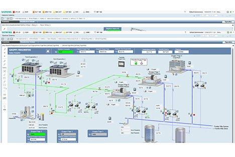 sistemi di building automation cosa sono Rimini