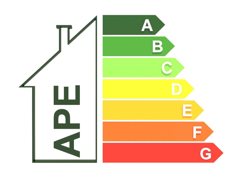 come calcolare la classe energetica di una casa